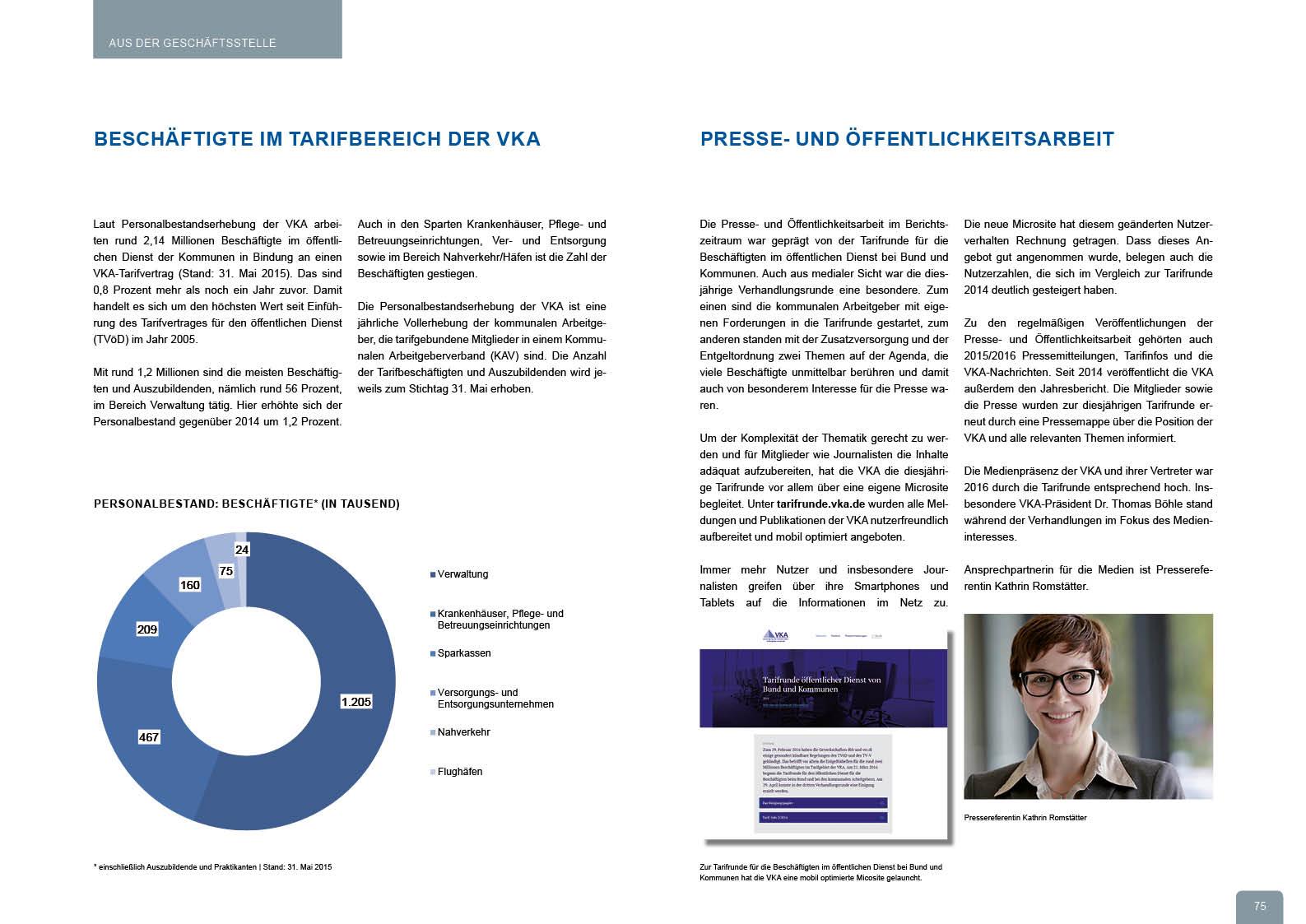Design und Text Geschäftsbericht